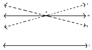 Euclid Geometry
