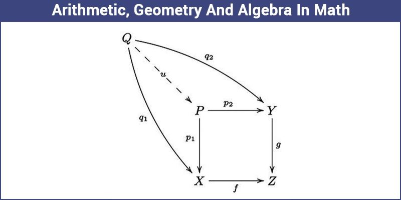 Arithmetic - Geometry And Algebra In Math