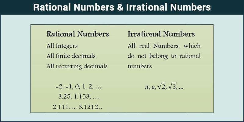 Rational and Irrational Numbers - Definition & Examples ...