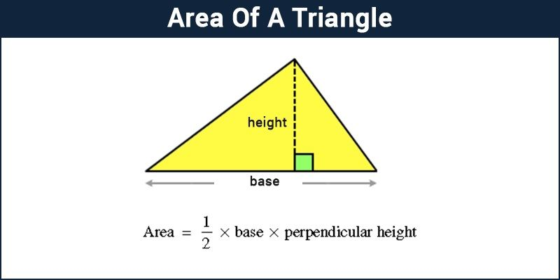Area Of Triangle