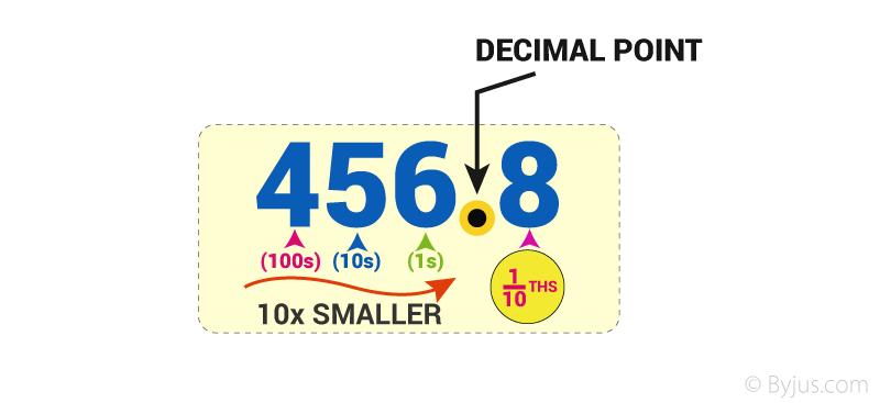 C:\Users\user\Downloads\Decimal5.png