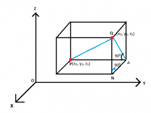 3-Dimensional Point