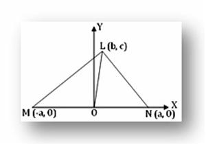 Apolloniu's Theorem