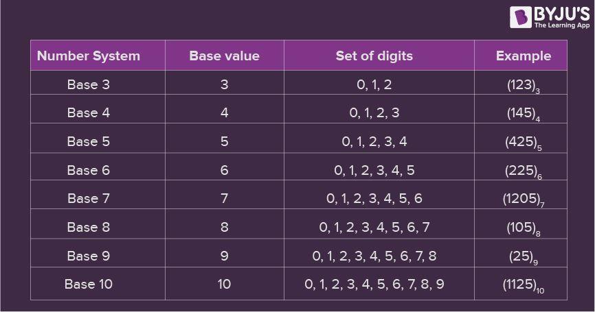 Binary symbols