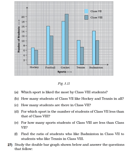 important questions class 8 maths chapter 5 data handling 10