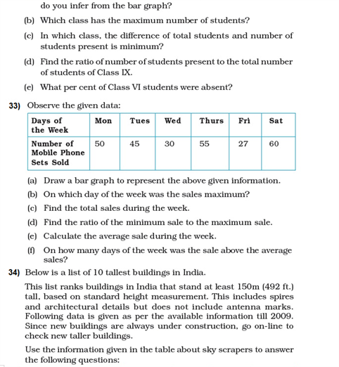 important questions class 8 maths chapter 5 data handling 15