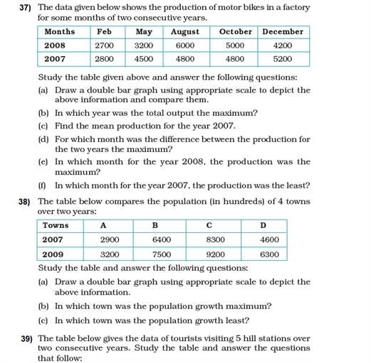 important questions class 8 maths chapter 5 data handling 18
