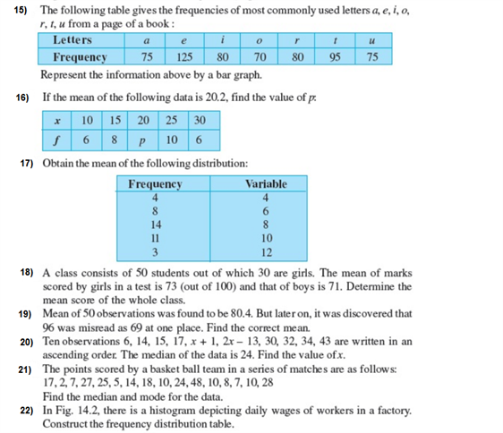 Important questions for class 9 maths Chapter 14 Statistics 5