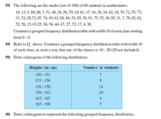 Important questions for class 9 maths Chapter 14 Statistics 7