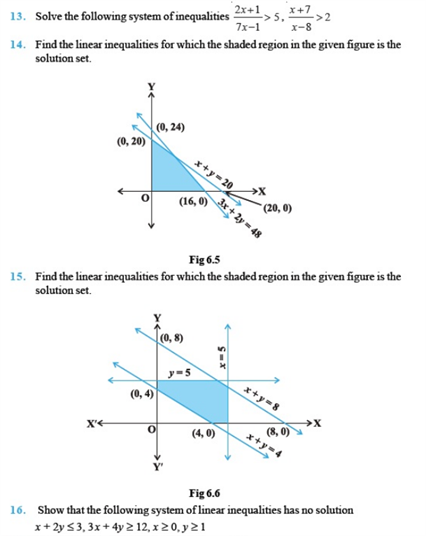 Important Questions Class 11 Maths Chapter 6 Linear Inequalities Part 2