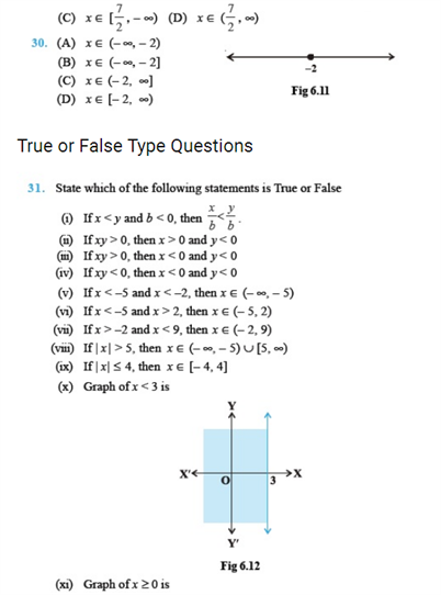 Important Questions Class 11 Maths Chapter 6 Linear Inequalities Part 5