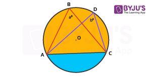 Angles in Same segment Theorem
