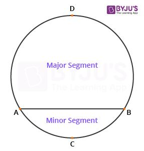 how to find the area of major segment