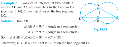 Circles Class 9