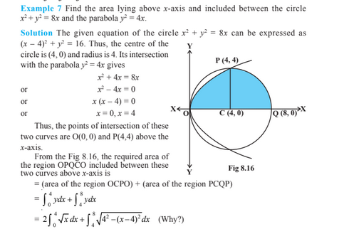 Application Of Integrals For Class 12