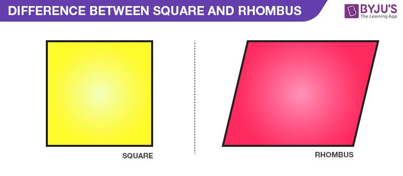Difference Between Square & Rhombus