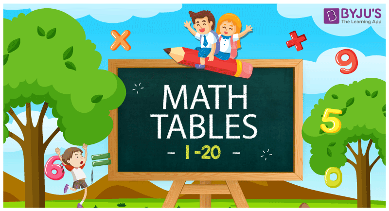 Maths Tables 1-20