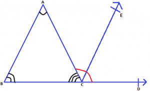 Exterior Angle Property