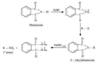 What is the balanced equation for the reaction of Benzoic acid with hydroxide ion?