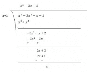Chapter 2 : Polynomials
