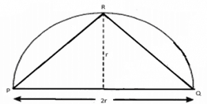 Chapter 12: Areas Related to Circles
