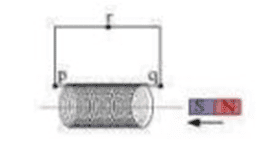 Chapter 6: Electromagnetic Induction