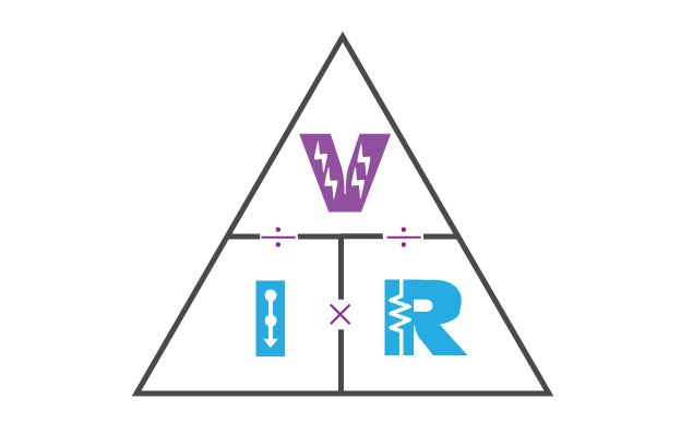 Ohm's Law - Current   Circuits   Resistance   Calculation ... Ohms Law Power Triangle