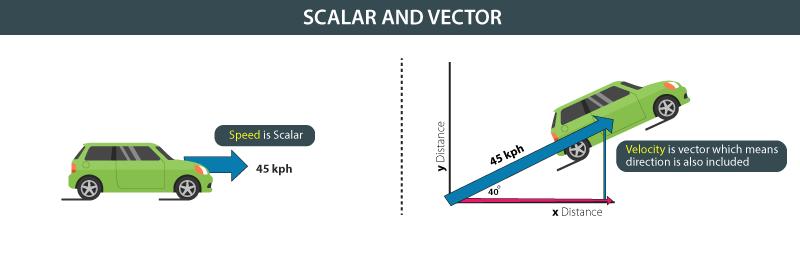 scalars and vectors nasa - photo #33