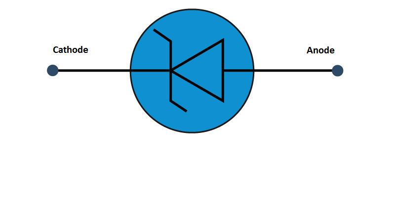 zener diode definition amp applications zener breakdown