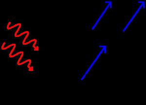 Photoelectric Emission