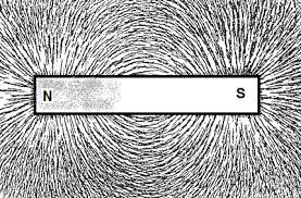 Dipole in a uniform magnetic field