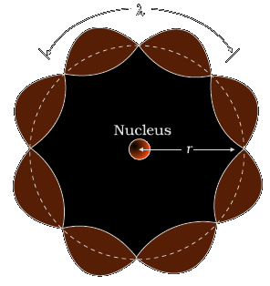 quantisation of angular momentum of electron