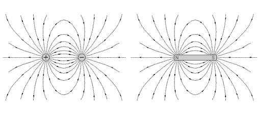 Electric And Magnetic Field