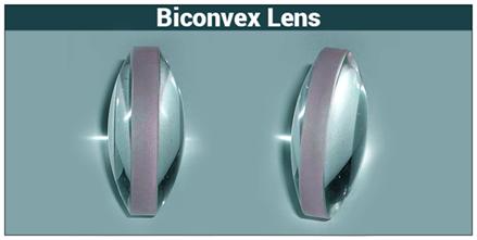 Biconvex lens