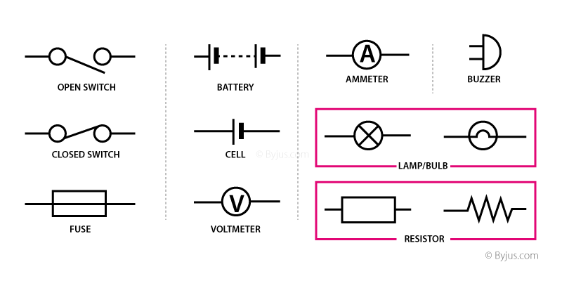 Electric Circuit - Examples | Electrical Circuit Symbol ...