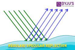 Regular Specular Reflection