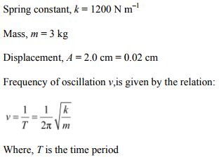 Physics Numericals Class 11 Chapter 14 29