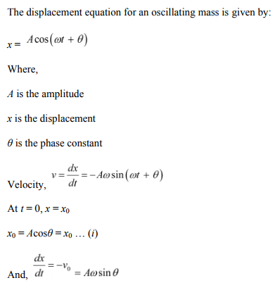 Physics Numericals Class 11 Chapter 14 101