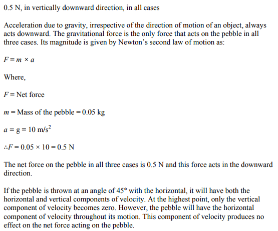 Physics Numericals Class 11 Chapter 5 4