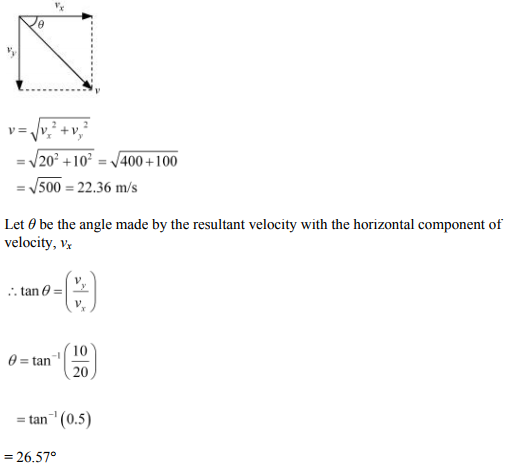 Physics Numericals Class 11 Chapter 5 29