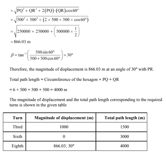 Physics Numericals Class 11 Chapter 4 28