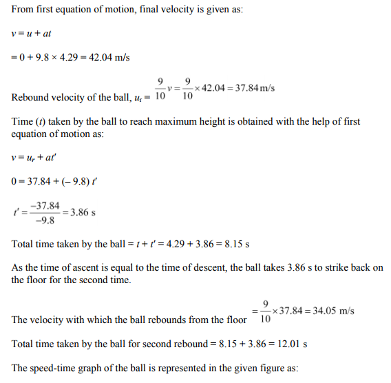 Physics Numericals Class 11 Chapter 3 30