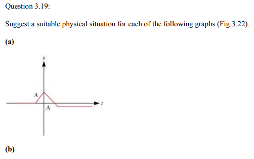 Physics Numericals Class 11 Chapter 3 48