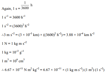 Physics Numericals Class 11  Chapter 2 6