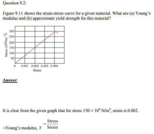 Physics Numericals Class 11 Chapter 9 4