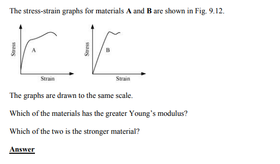 Physics Numericals Class 11 Chapter 9 7