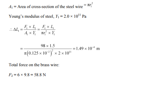 Physics Numericals Class 11 Chapter 9 13