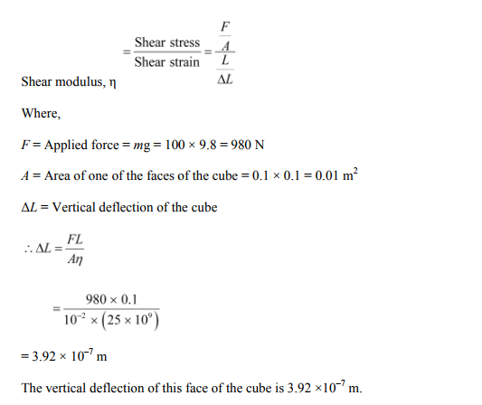 Physics Numericals Class 11 Chapter 9 16