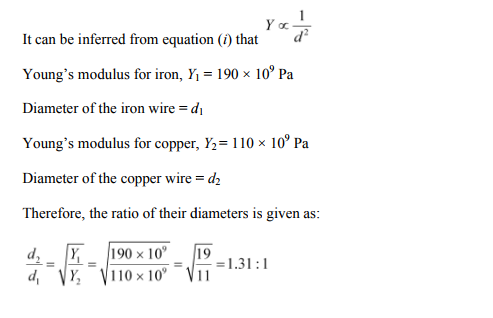 Physics Numericals Class 11 Chapter 9 24