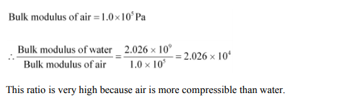 Physics Numericals Class 11 Chapter 9 30
